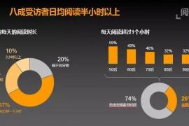 2018年亚马逊中国阅读报告:中国的阅读习惯
