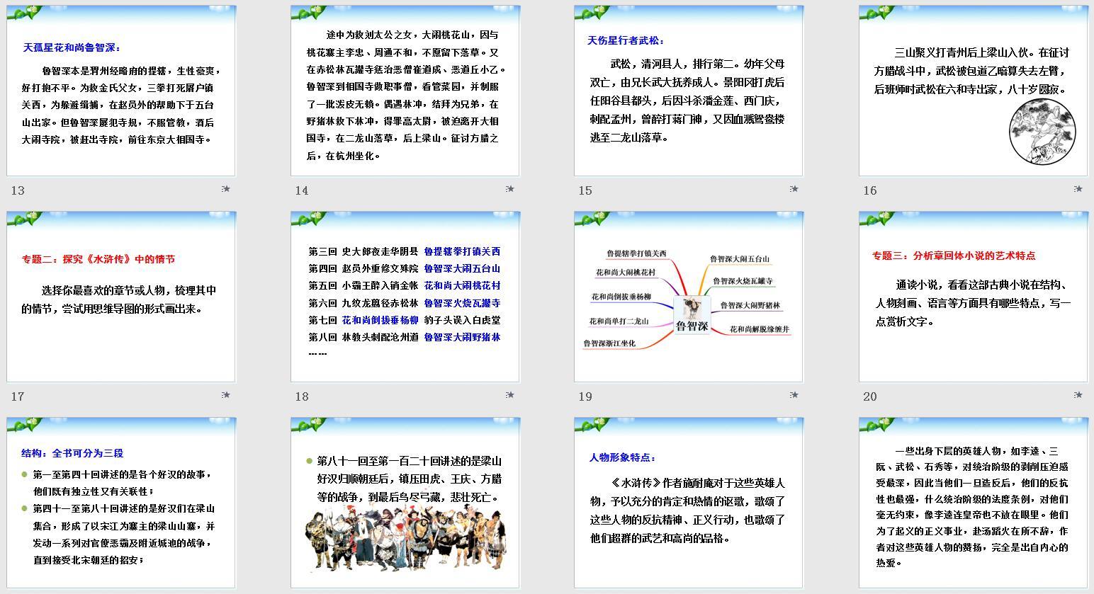 《水浒传》专题探究式读书报告PPT